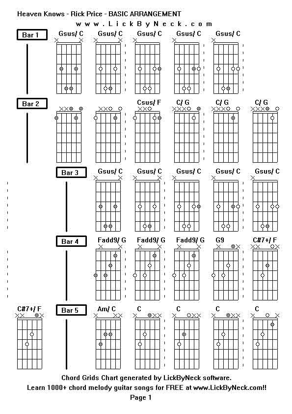 Fingerstyle Guitar Cover Rick – StarasBija