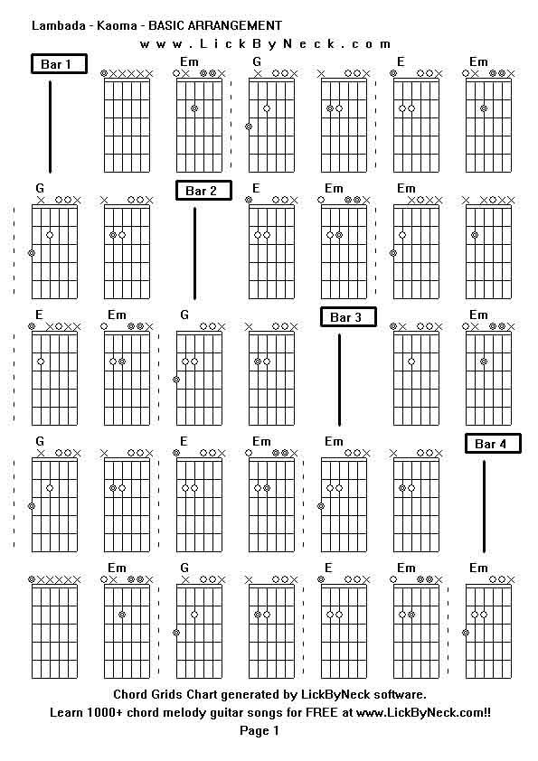 Scientist guitar chords