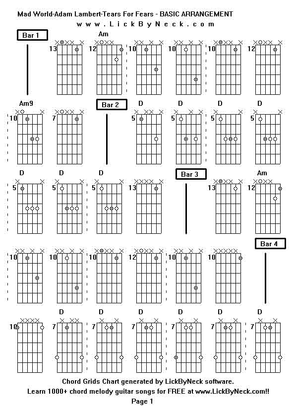 Learn mad world guitar chords