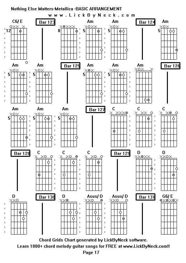 Learn the chords on the guitar