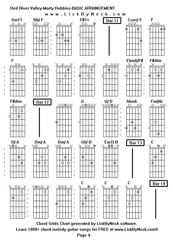 Attractive Marty Robbins Guitar Chords Photos - Beginner Guitar ...