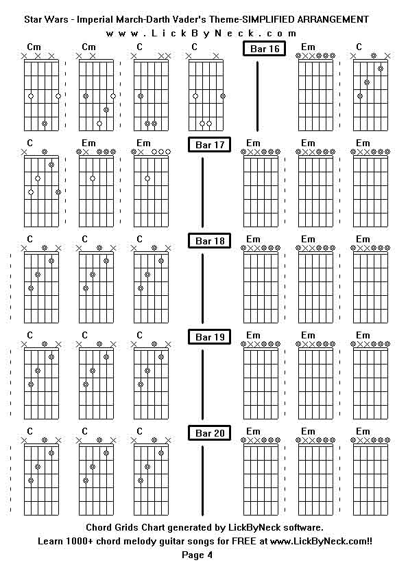 Star Wars Theme Guitar Chords Choice Image Guitar Chord Chart With