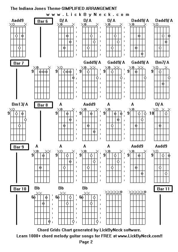 Guitar Chords Roxanne Gallery - basic guitar chords finger placement