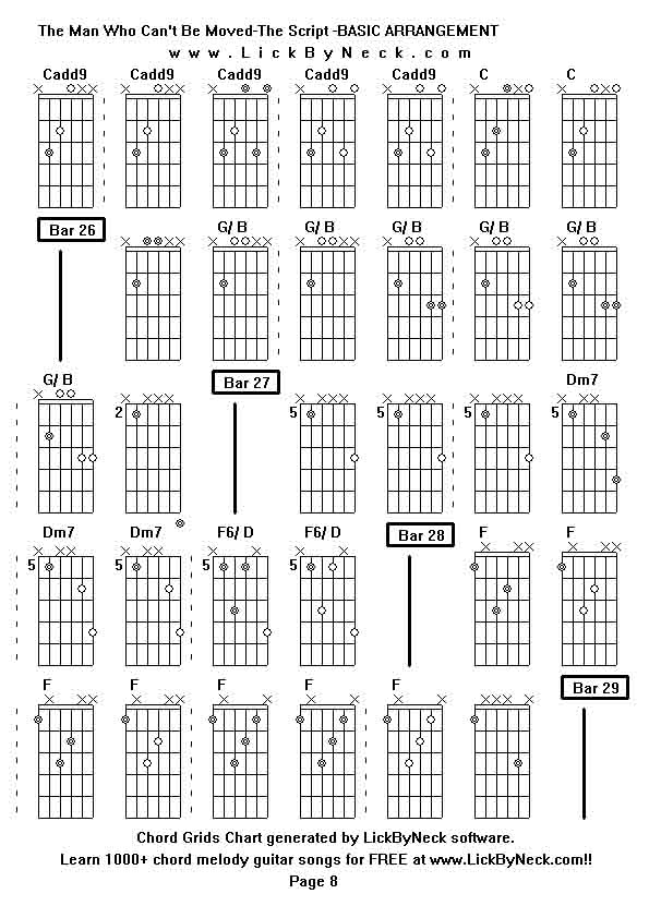 Can T Stand It Guitar Chords Gallery Guitar Chords Finger Placement