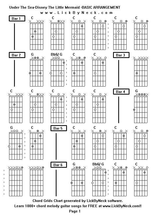 Under The Sea Guitar Chords Images Basic Guitar Chords Finger