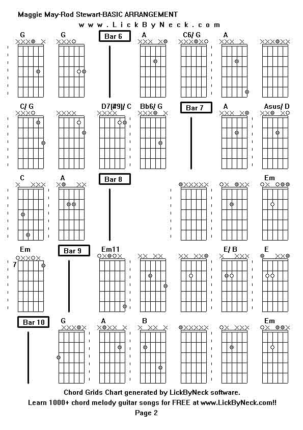 Amazing Maggie May Mandolin Chords Composition - Song Chords Images ...