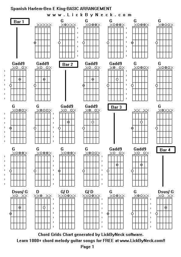 Guitar beginner chords chart