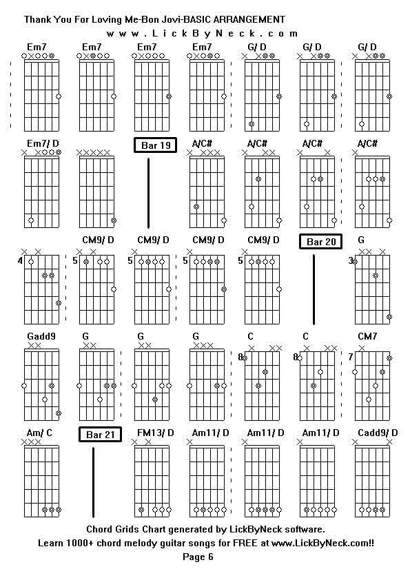 Magnificent Cm9 Chord Guitar Vignette Beginner Guitar Piano Chords