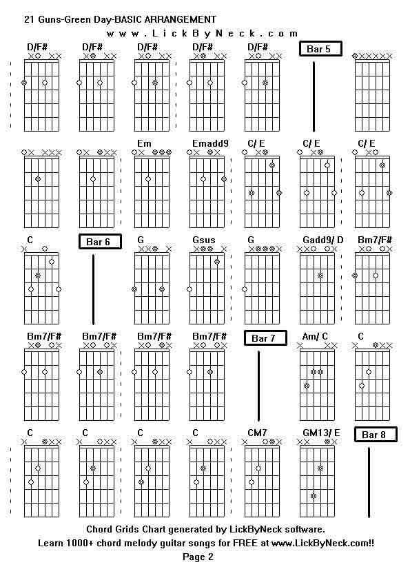 Chord Guitar 21 Guns