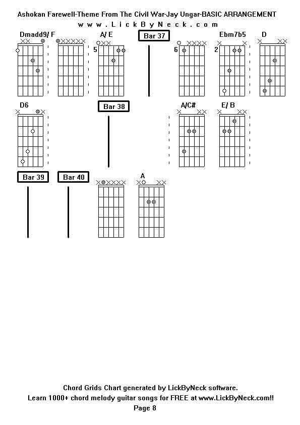 Ashokan Farewell Guitar Chords