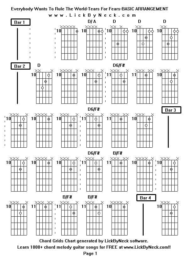 Everybody Guitar Chords Image collections - basic guitar chords ...