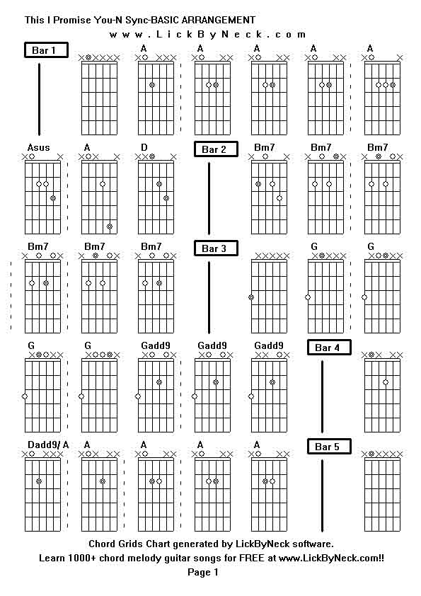 Guitar Chords Bm7 Image collections - basic guitar chords finger ...