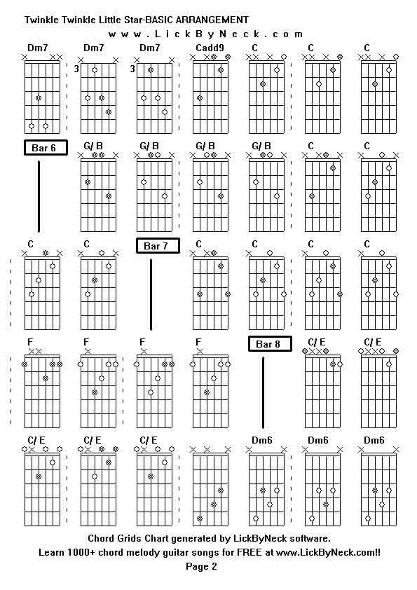 Ce Chord Guitar Choice Image Basic Guitar Chords Finger Placement