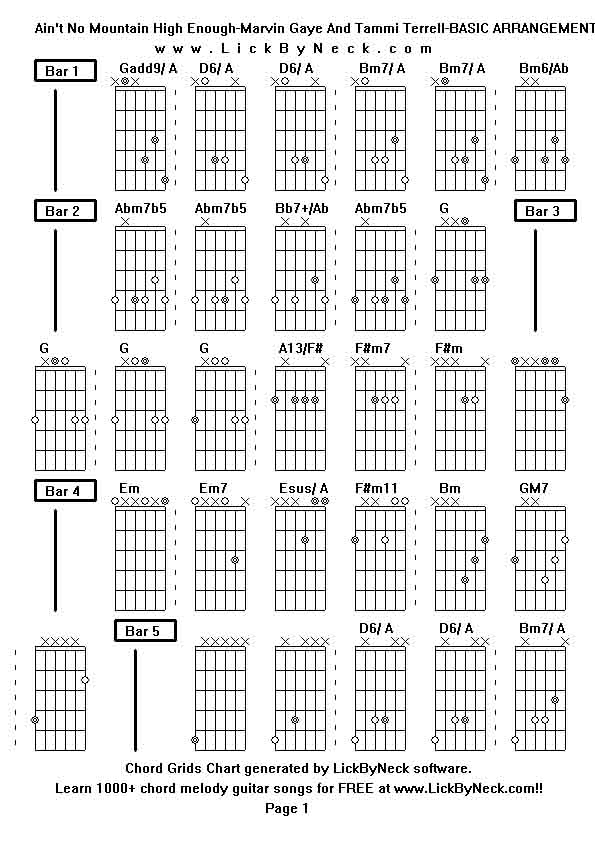High Chords Guitar Image Collections Guitar Chords Finger Placement