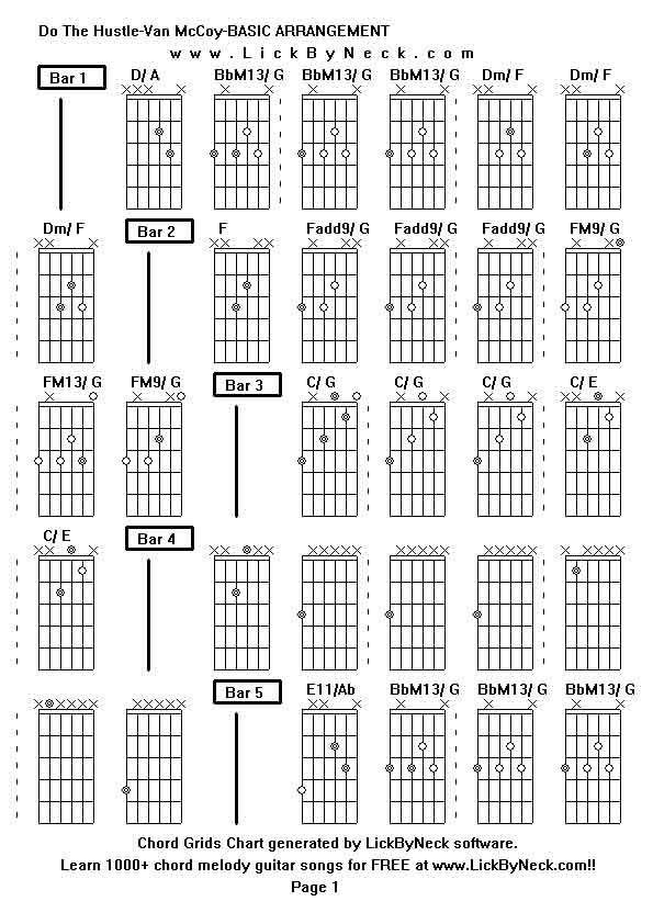 Notes guitar chords
