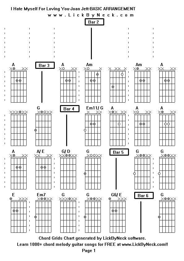Loving You Guitar Chords Gallery - basic guitar chords finger placement