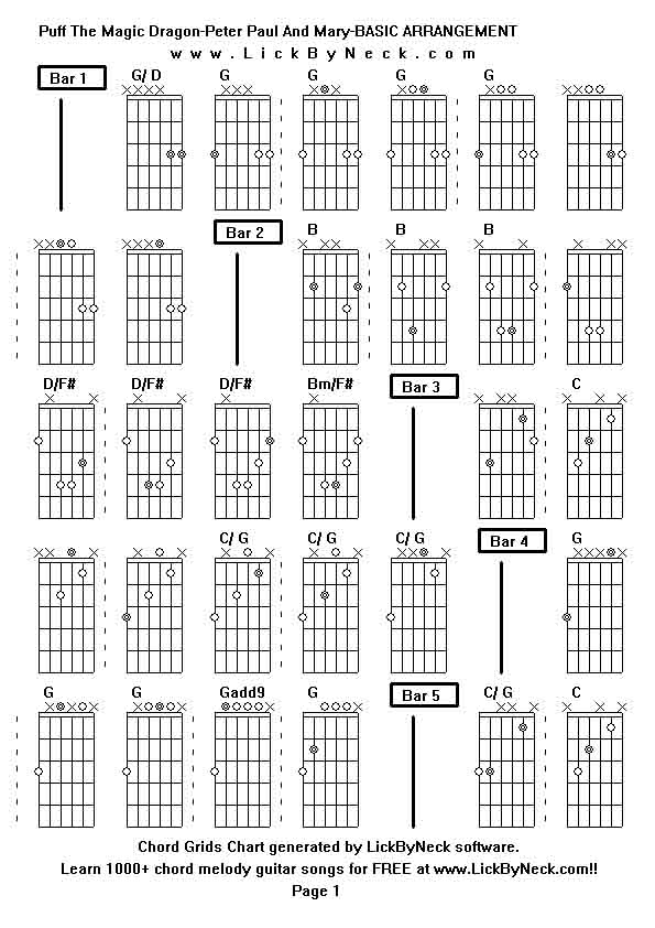 Guitar Chords For Puff