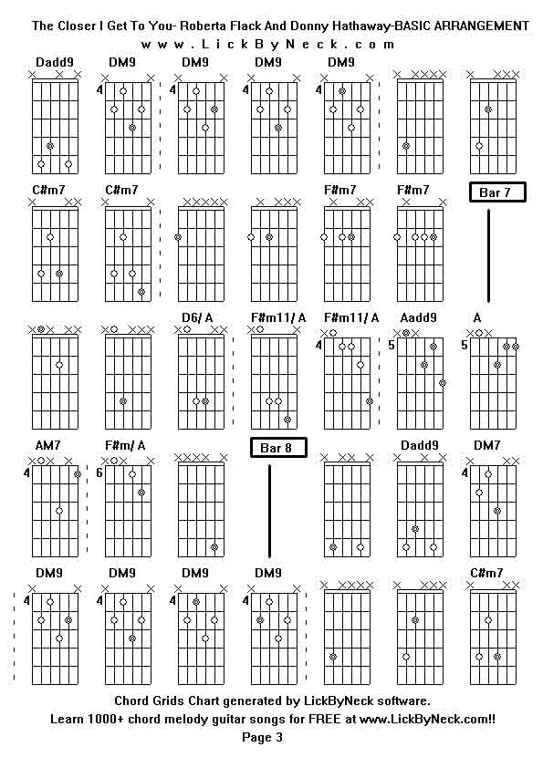 Closer You And I Guitar Chords Gallery - basic guitar chords finger ...