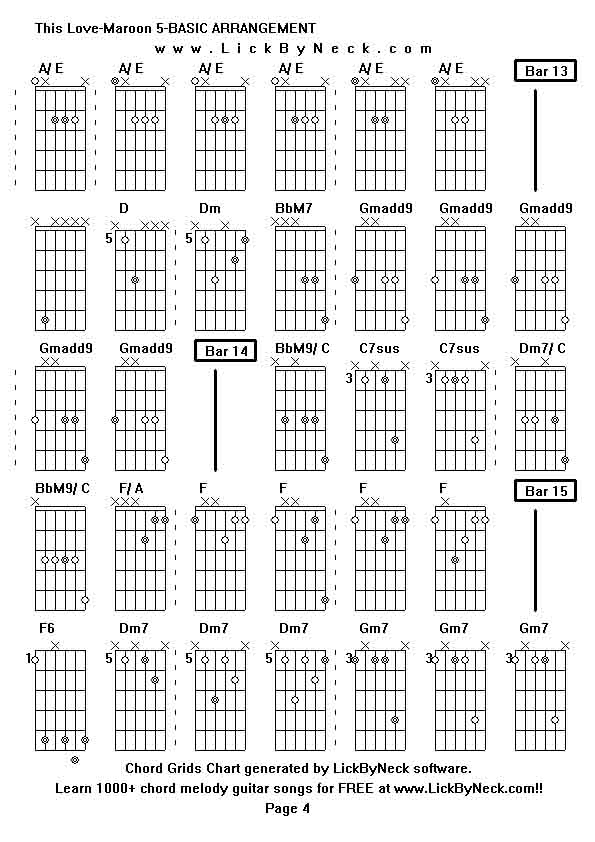 5 Chord Guitar Songs Image Collections Basic Guitar Chords Finger