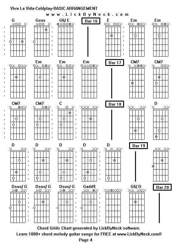 Viva La Vida Chords Gallery Chord Guitar Finger Position