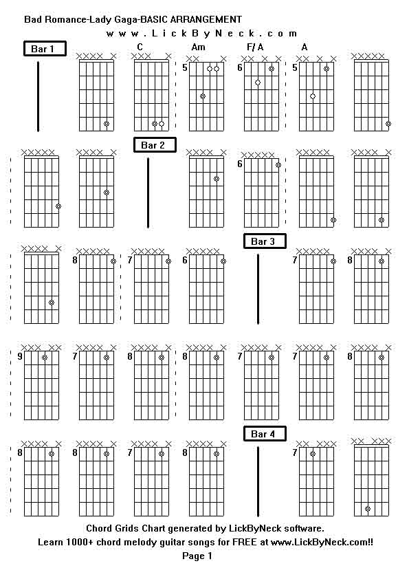 Guitar Chords Chart For Beginners Songs Choice Image Guitar Chords
