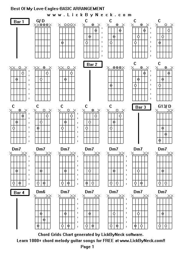 My Love Chord Guitar Choice Image - guitar chord chart with finger ...