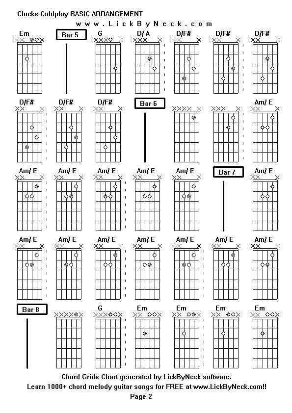 Chord Guitar Coldplay