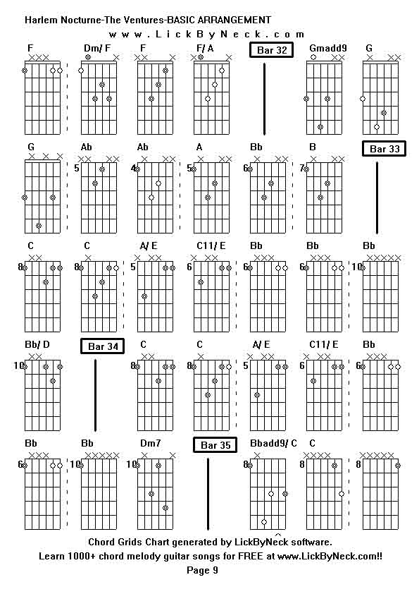 Guitar Chord Lessons For