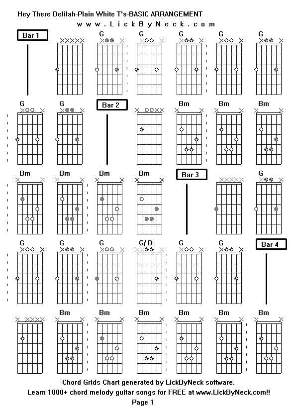 hey there delilah chord Lead sheet - dldropboxusercontentcom/u/5817505/youtube/hey_there_delilahpdf chord sheet  easy guitar lesson - hey there delilah us.