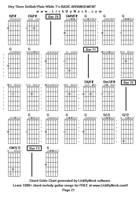 Hey There Delilah Guitar Chord