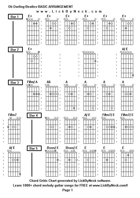 how to learn fingerpicking melody and chords gutar