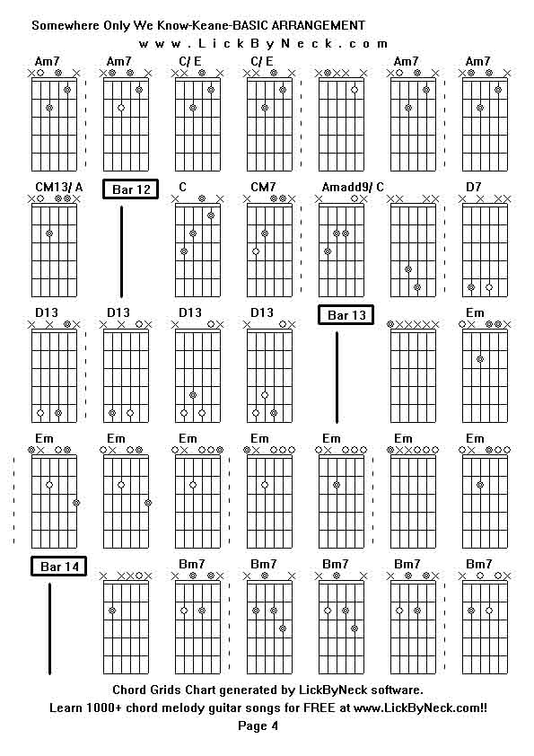 Guitar Chords Somewhere Only We Know Image Collections Guitar