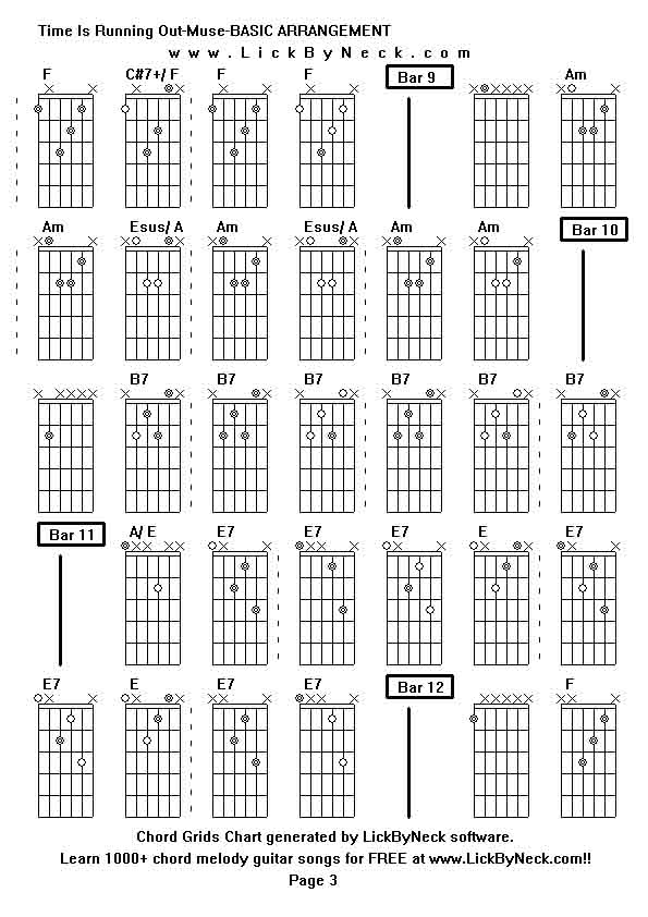 Muse Chords Choice Image Chord Guitar Finger Position