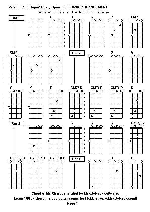 Chord guitar basic
