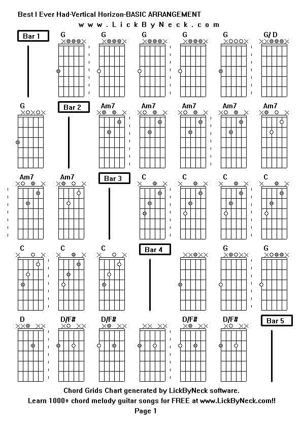 The best day guitar chords