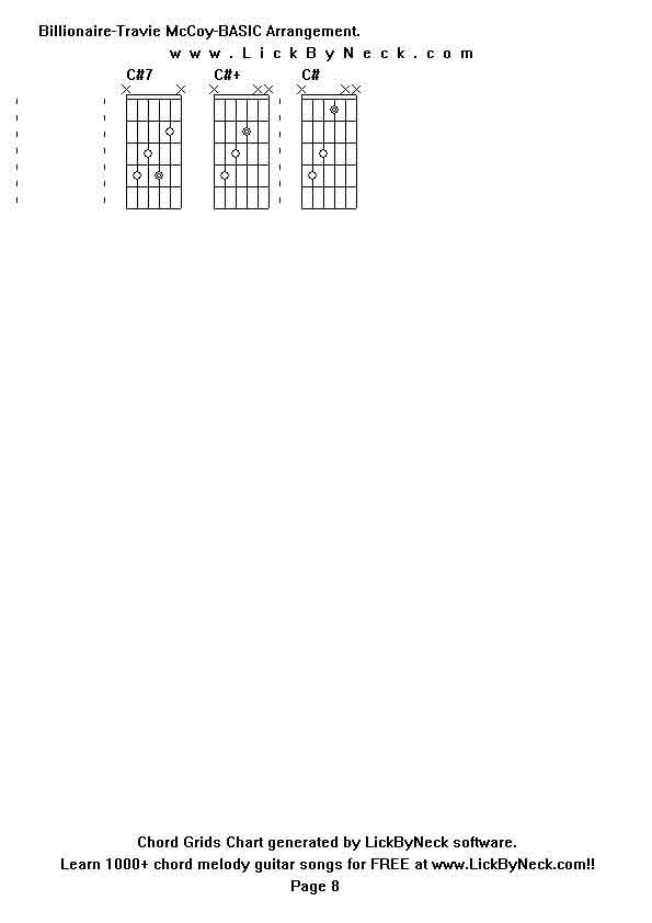 Fine Billionaire Guitar Chords Adornment Beginner Guitar Piano