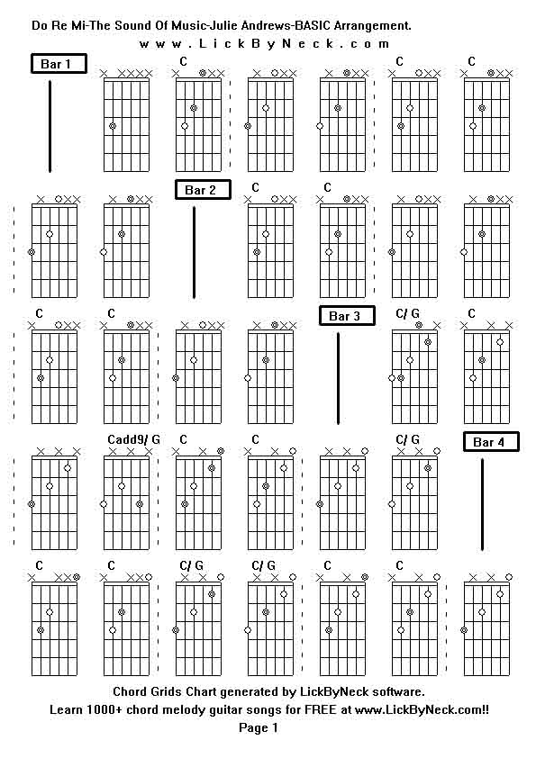 Guitar chords for teardrops on my guitar