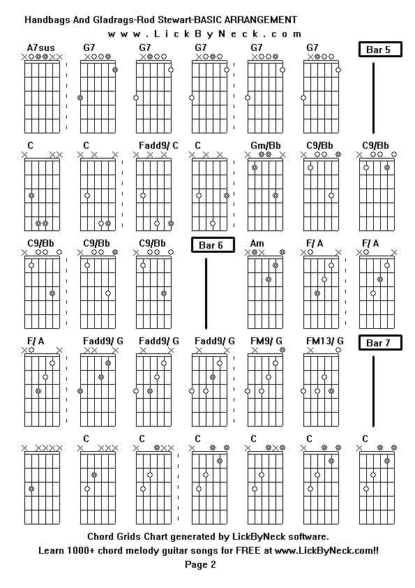 Chord Grids Chart Of Melody Fingerstyle Guitar Song Handbags And Gladrags Rod