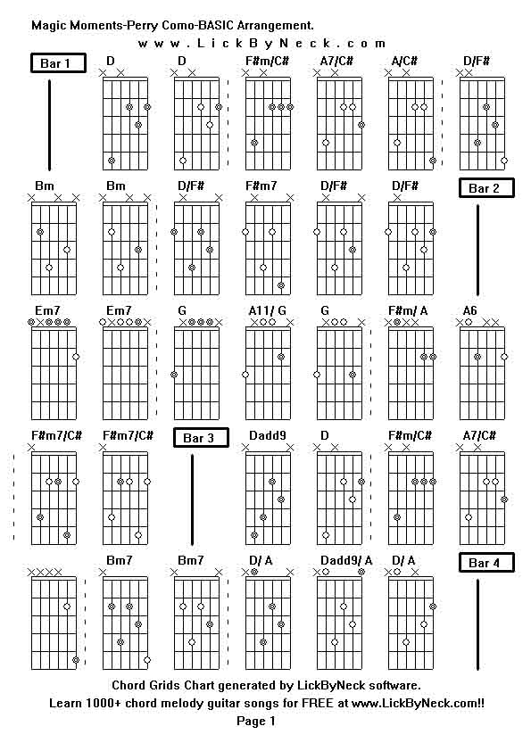 Guitar Chords Magic