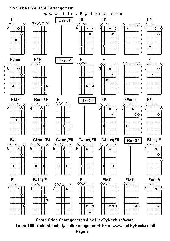 So Sick Guitar Chords Images Basic Guitar Chords Finger Placement