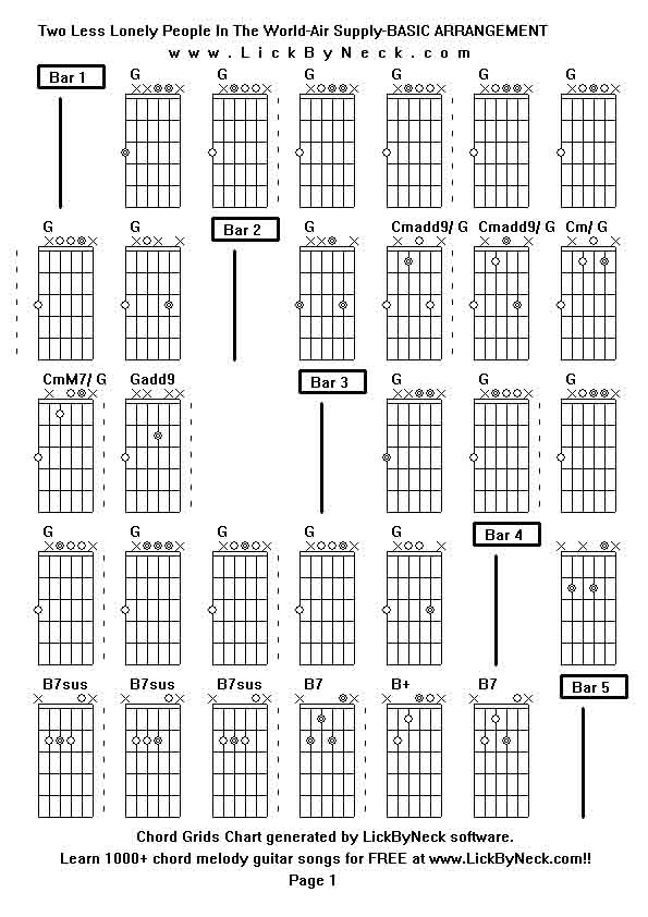 guitar chord chart for beginners printable  Basic Guitar
