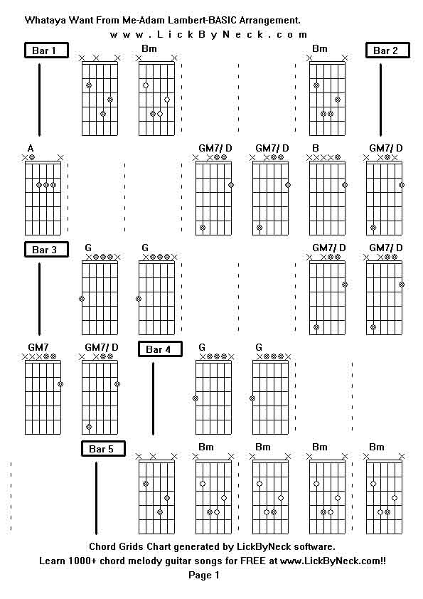 Whataya Want From Me Guitar Chords