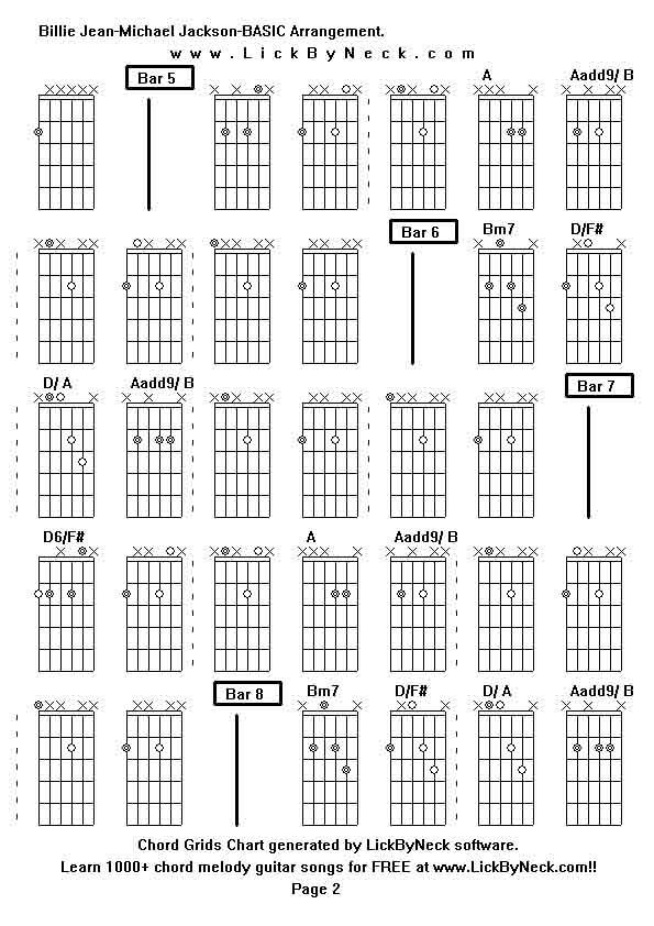 Billie Jean Guitar Chords Choice Image - basic guitar chords finger ...