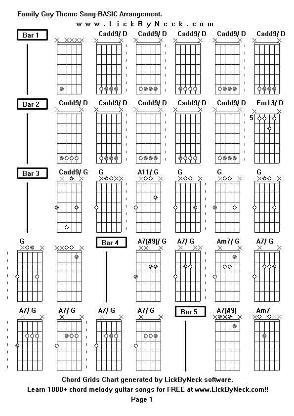 14 Best DIY Plan Cabinet Guitar Chords Free PDF Video