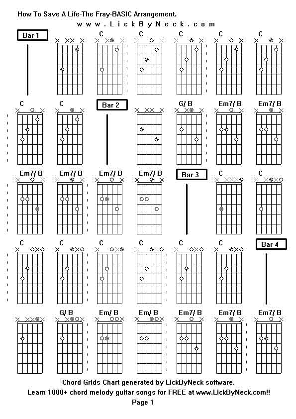 Guitar Neck Chords Gallery Basic Guitar Chords Finger Placement
