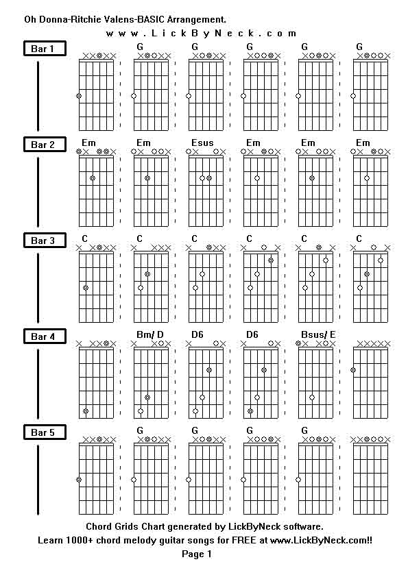 Guitar Chord D6 Choice Image Guitar Chords Finger Placement