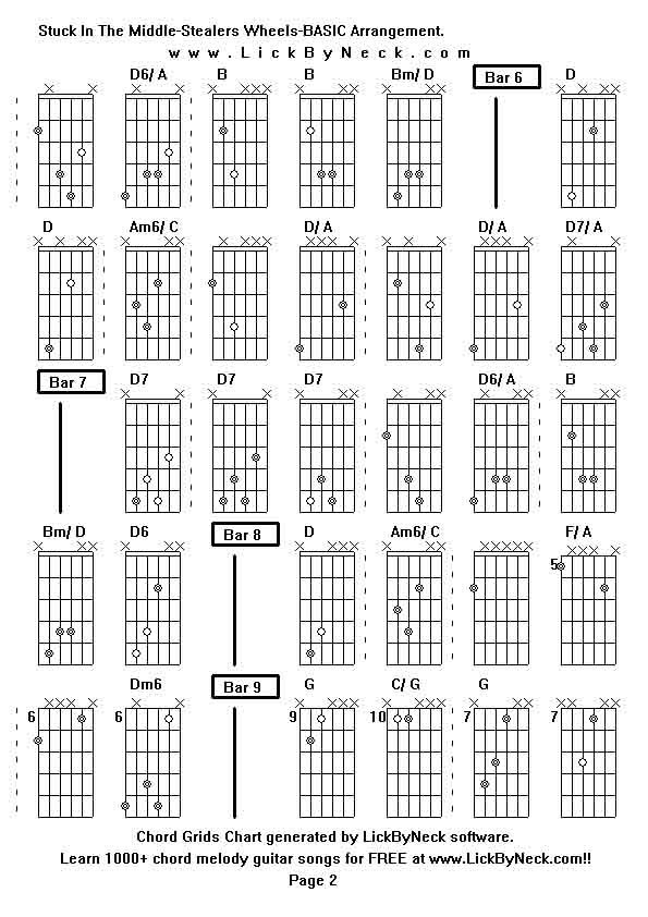 Luxury Stuck In The Middle Guitar Chords Crest - Beginner Guitar ...
