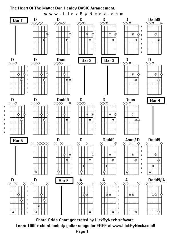 3 Chord Guitar Songs Free Images Basic Guitar Chords Finger Placement
