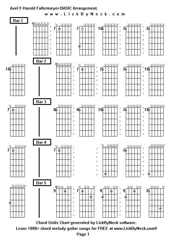 F 5 Chord Guitar Choice Image Guitar Chords Finger Placement