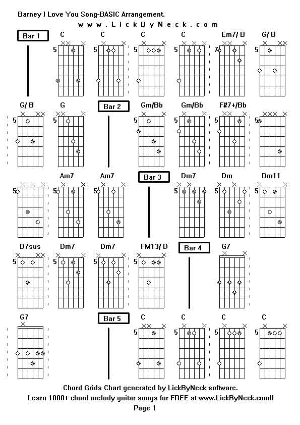 Amazing Basic Guitar Chords Songs Festooning Basic Guitar Chords
